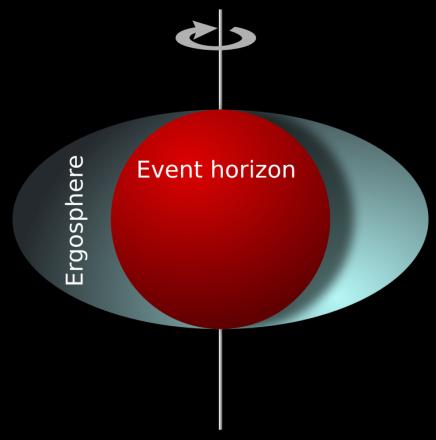 761px-ergosphere